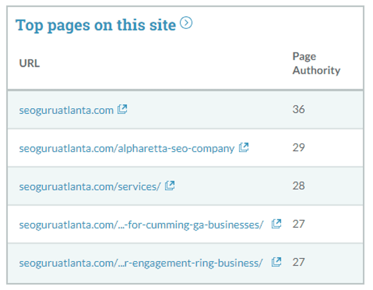 SEO Tools to Spy On Your Competitors 5